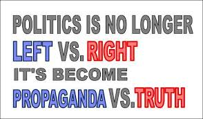 Right wing politics, Who is right?